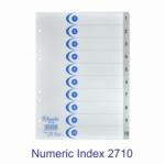 Numeric Index 2710
